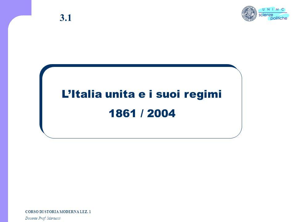 L'Italia unita e i suoi regimi
