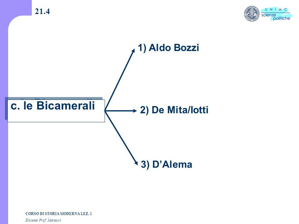 21.4 1) Aldo Bozzi c. le Bicamerali 2) De Mita/Iotti 3) D'Alema