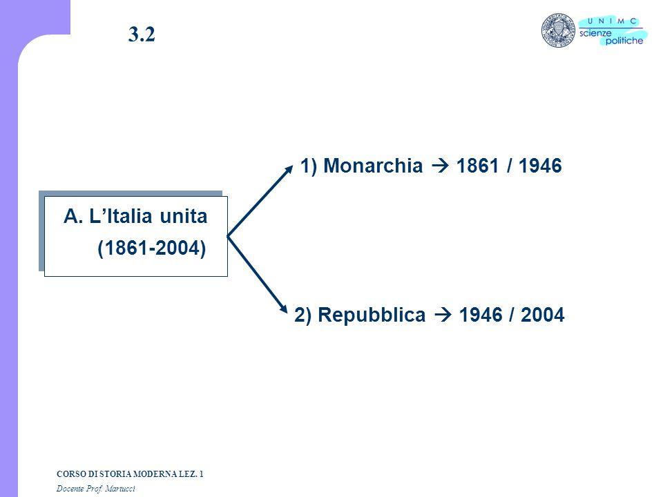 3.2 1) Monarchia  1861 / 1946 A. L'Italia unita (1861-2004)