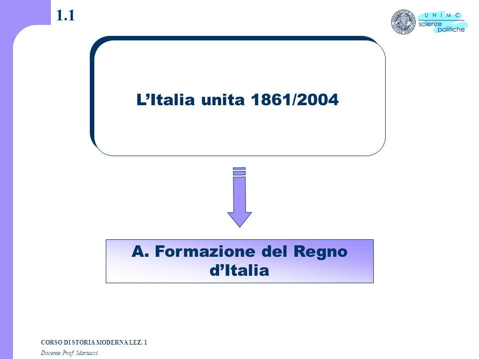 A. Formazione del Regno d'Italia