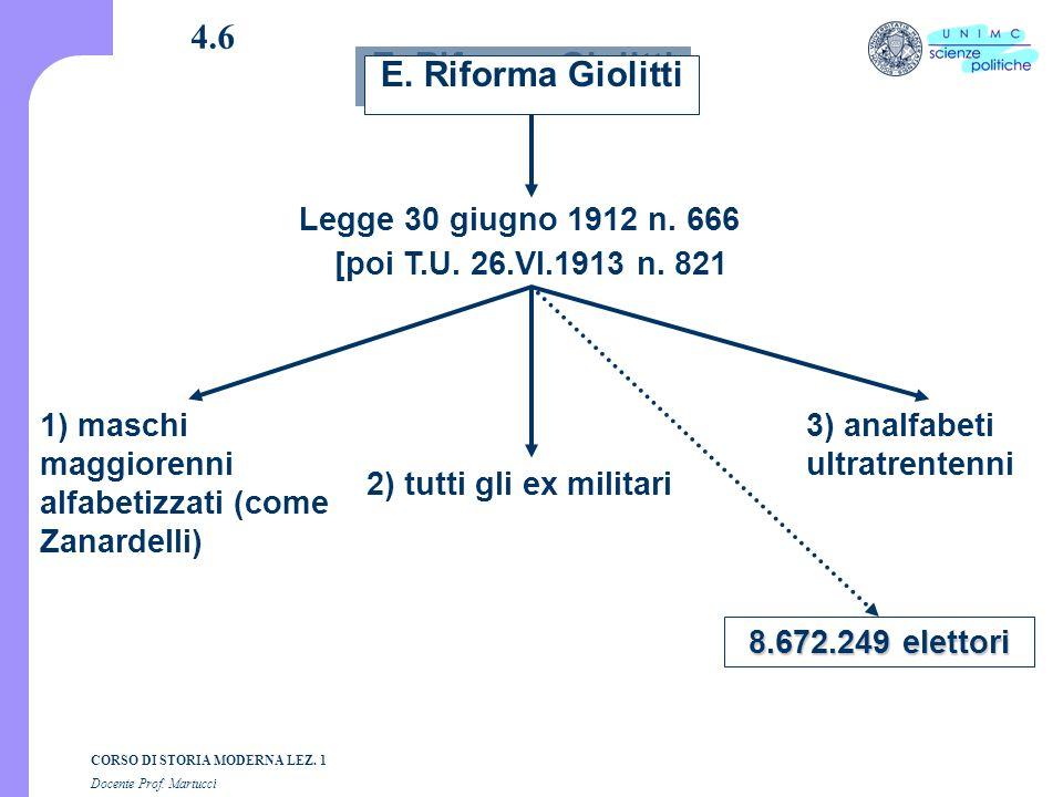 4.6 E. Riforma Giolitti Legge 30 giugno 1912 n. 666