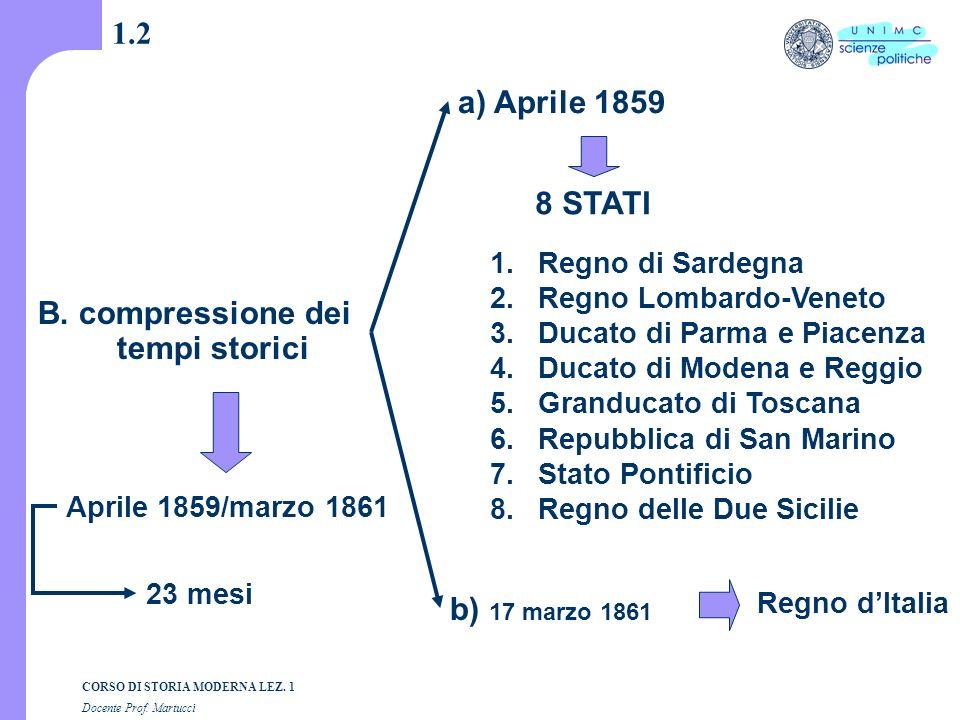 B. compressione dei tempi storici