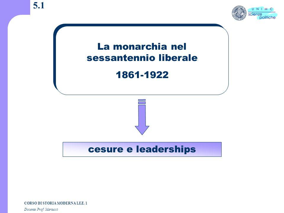La monarchia nel sessantennio liberale
