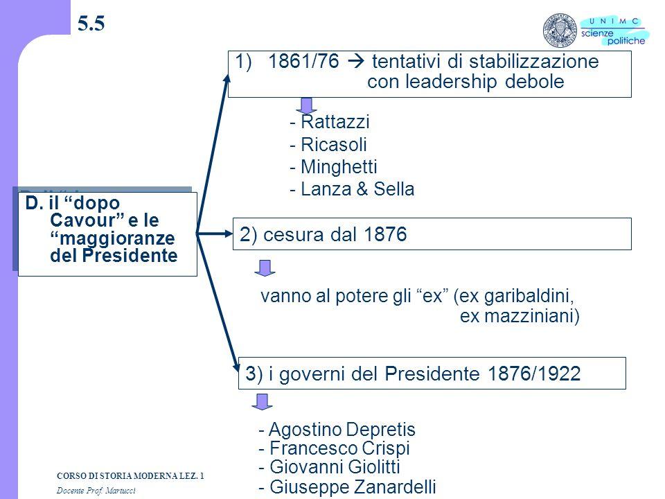 5.5 1861/76  tentativi di stabilizzazione con leadership debole