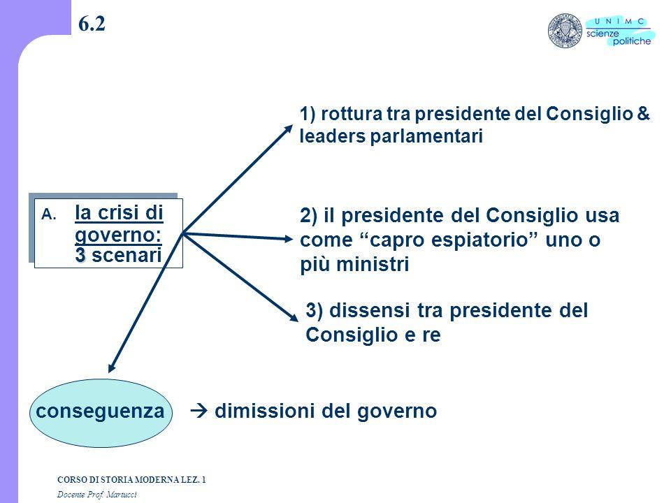 6.2 la crisi di governo: 3 scenari
