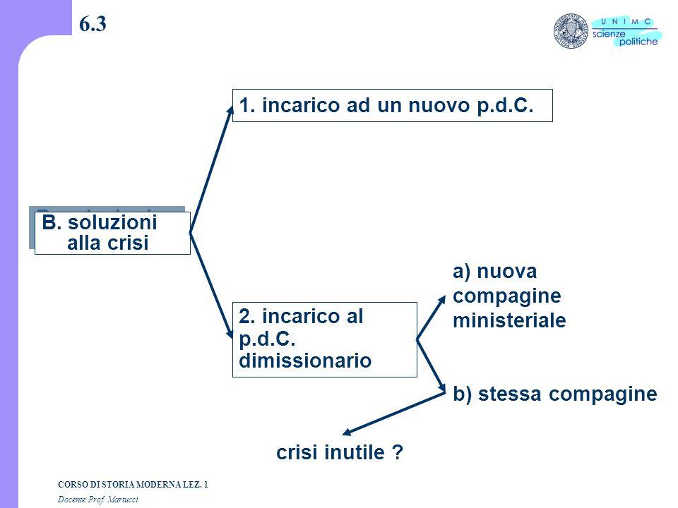 6.3 1. incarico ad un nuovo p.d.C. B. soluzioni alla crisi