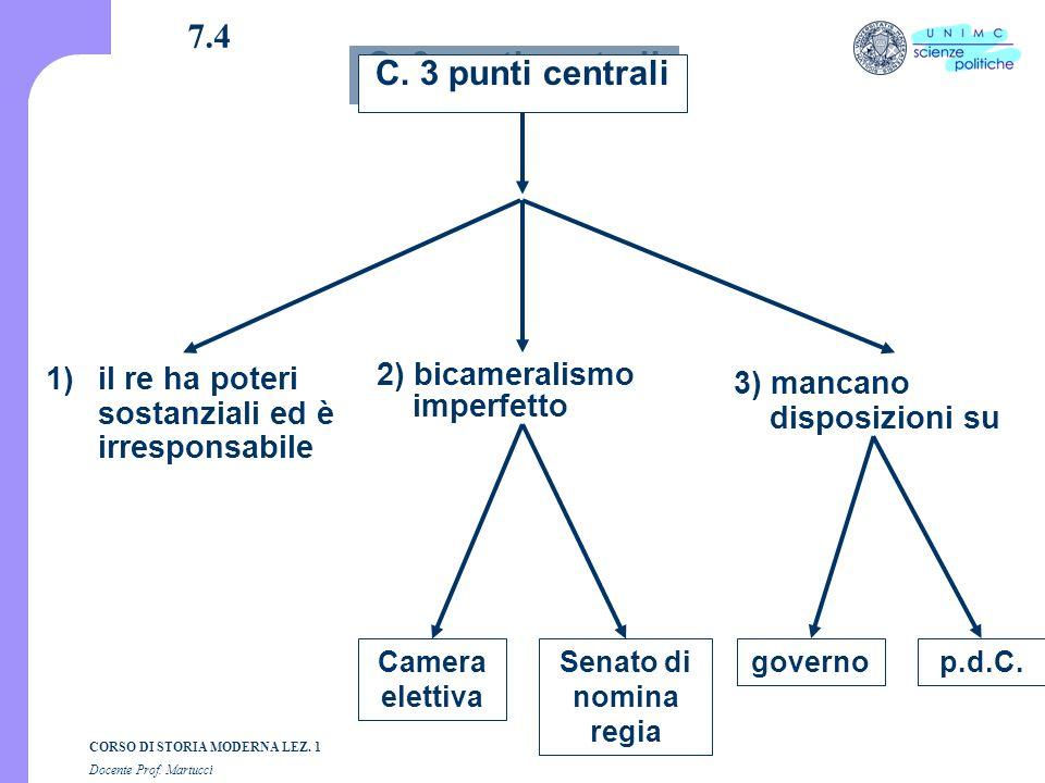 7.4 C. 3 punti centrali 2) bicameralismo imperfetto