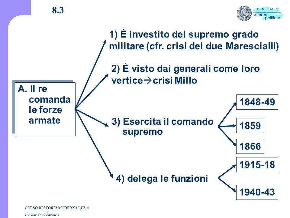 8.3 1) È investito del supremo grado militare (cfr. crisi dei due Marescialli) 2) È visto dai generali come loro verticecrisi Millo.