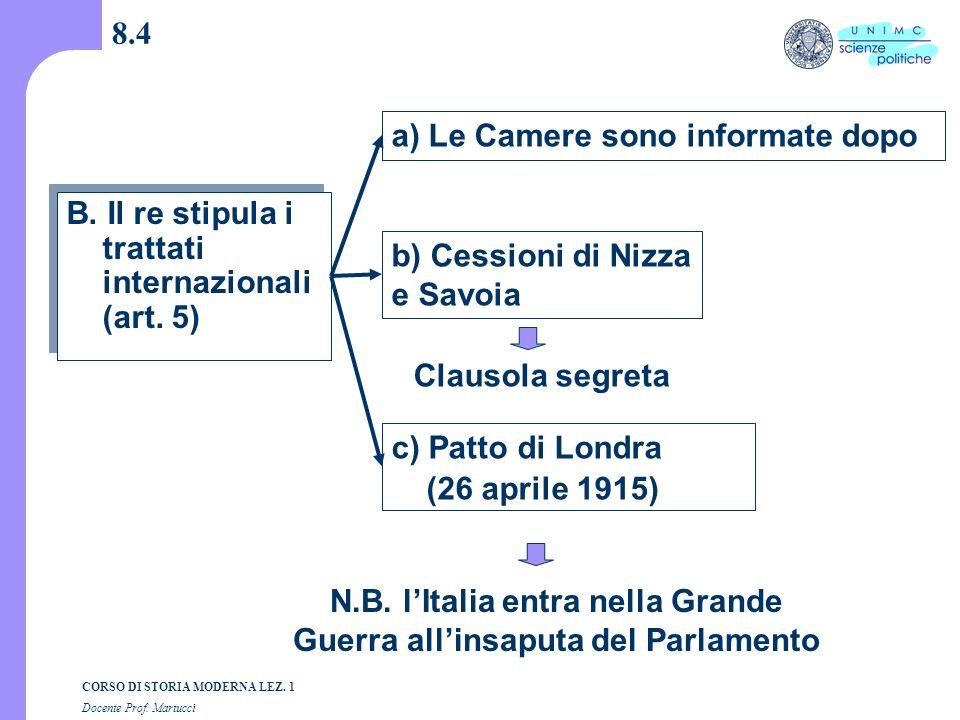 N.B. l'Italia entra nella Grande Guerra all'insaputa del Parlamento