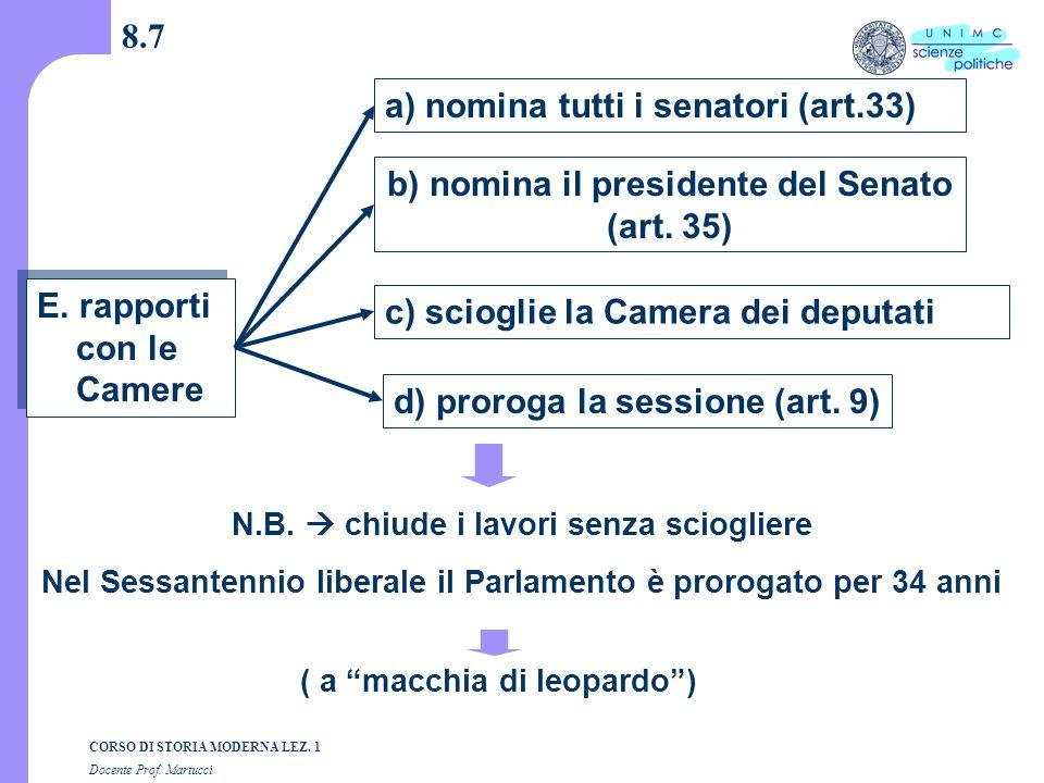 a) nomina tutti i senatori (art.33)