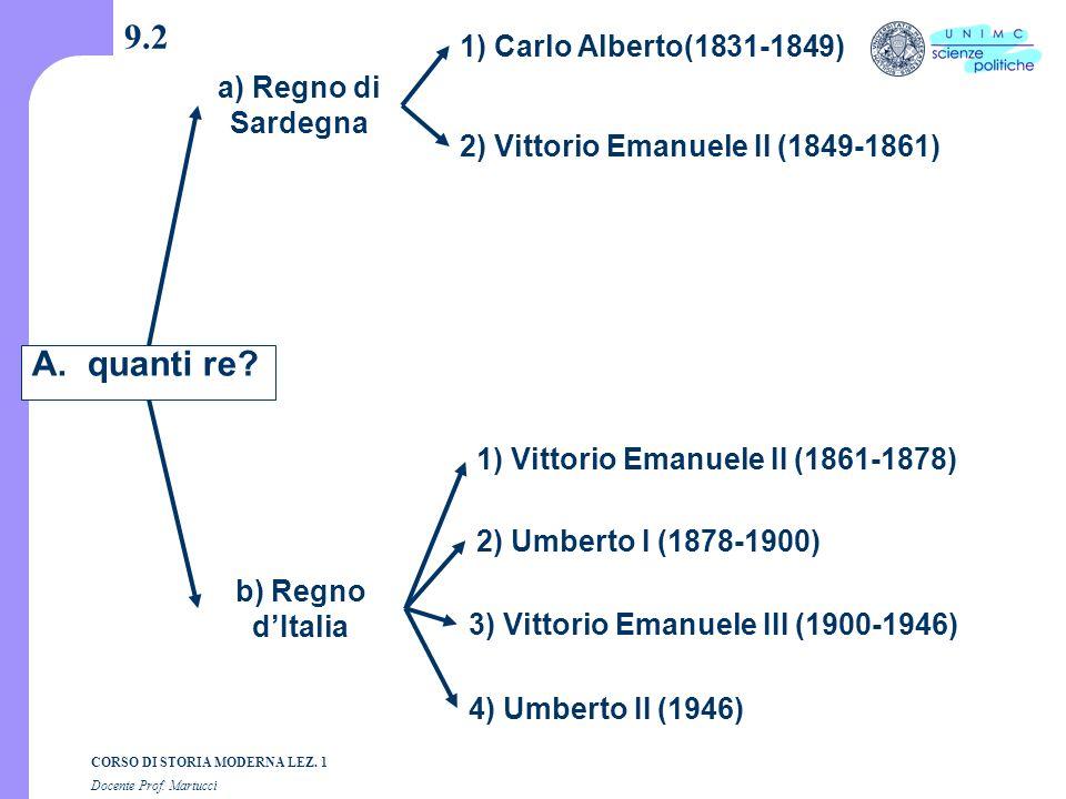 9.2 A. quanti re 1) Carlo Alberto(1831-1849) a) Regno di Sardegna