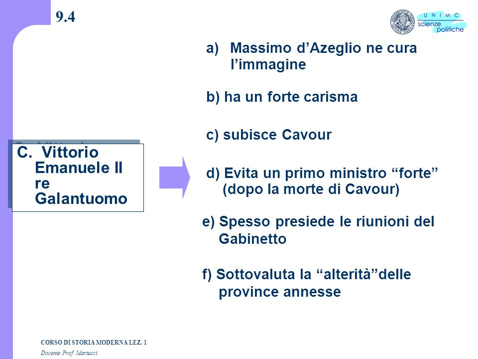 C. Vittorio Emanuele II re Galantuomo