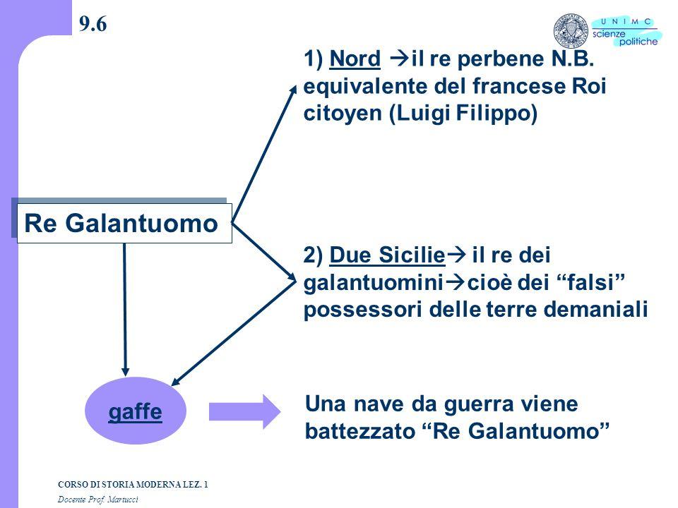 9.6 1) Nord il re perbene N.B. equivalente del francese Roi citoyen (Luigi Filippo) Re Galantuomo.
