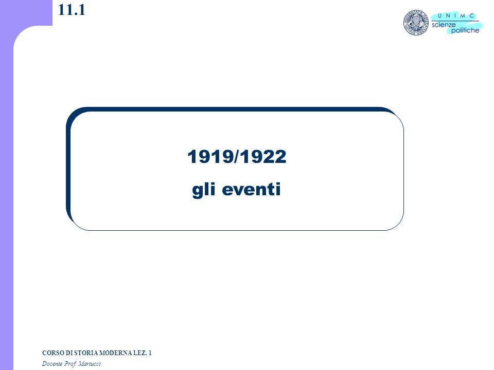 11.1 1919/1922 gli eventi