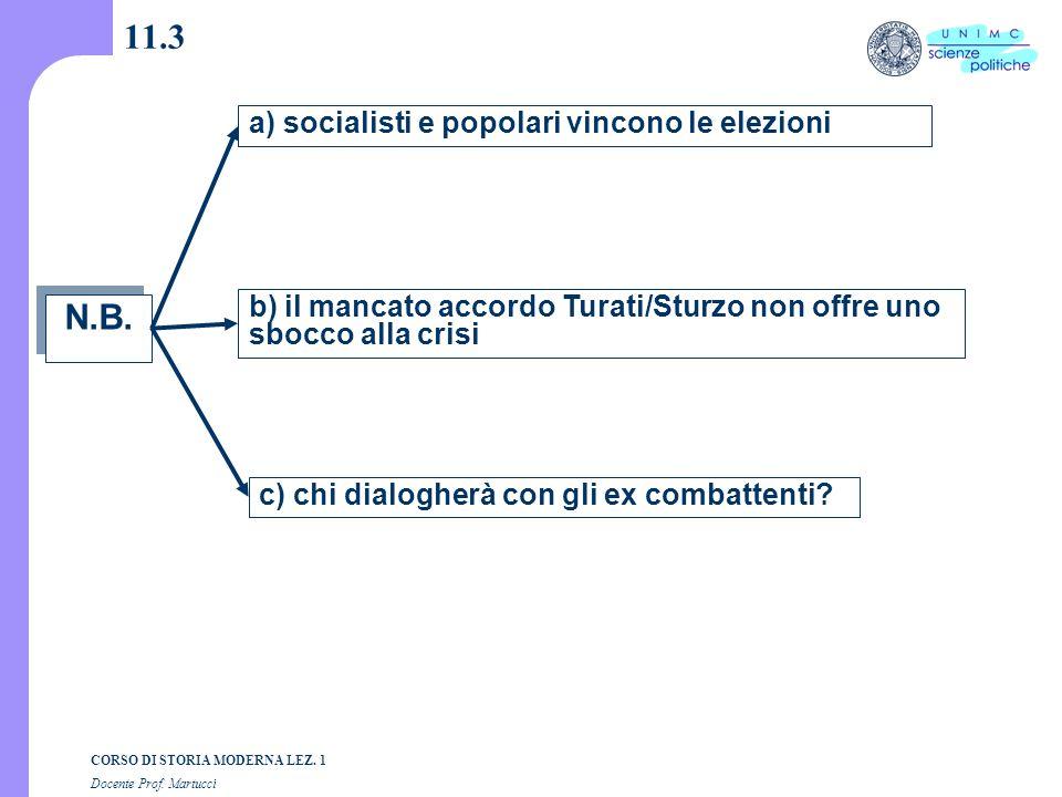11.3 N.B. a) socialisti e popolari vincono le elezioni