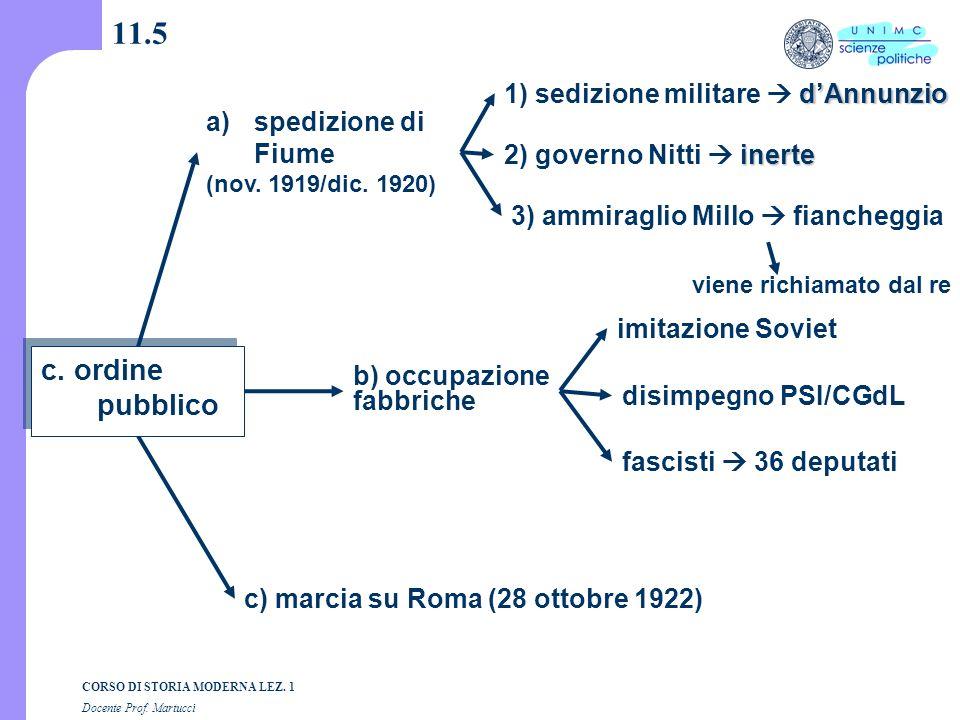 11.5 c. ordine pubblico 1) sedizione militare  d'Annunzio