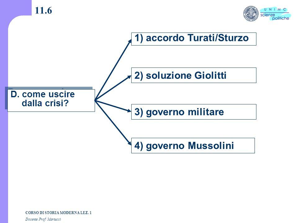 1) accordo Turati/Sturzo