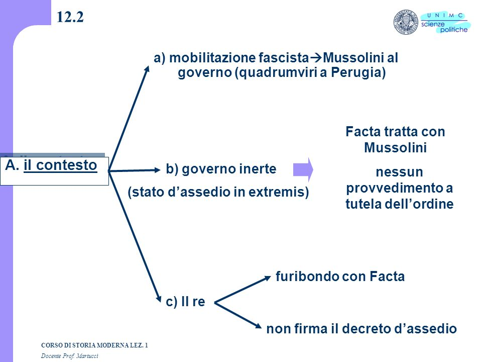 12.2 a) mobilitazione fascistaMussolini al governo (quadrumviri a Perugia) Facta tratta con Mussolini.