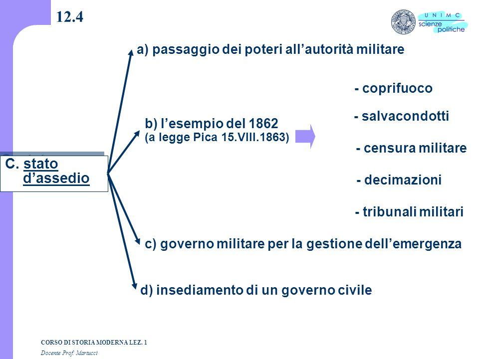 d) insediamento di un governo civile