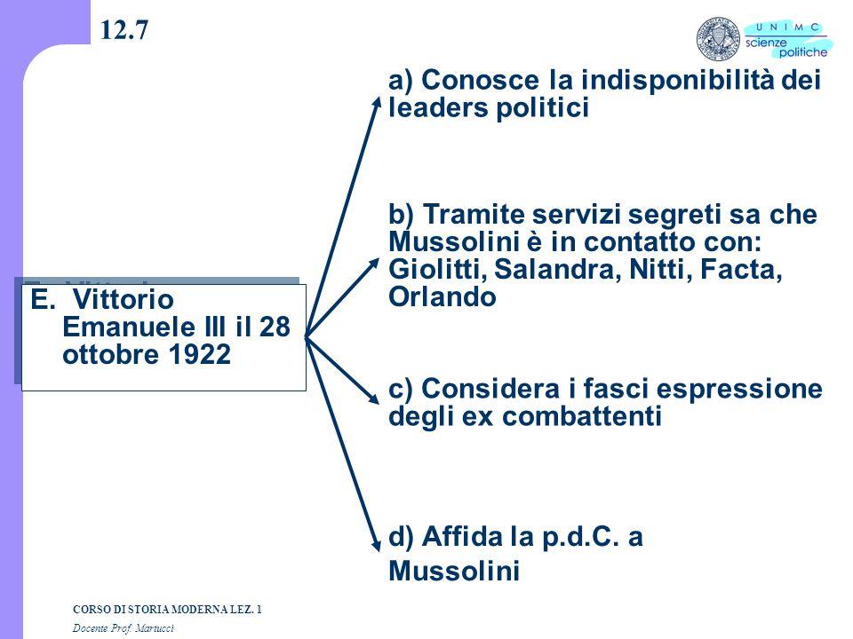12.7 a) Conosce la indisponibilità dei leaders politici.