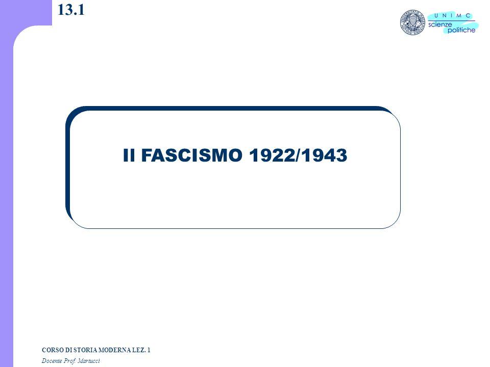 13.1 Il FASCISMO 1922/1943