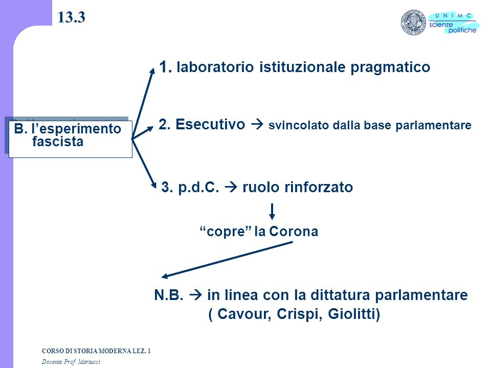 1. laboratorio istituzionale pragmatico
