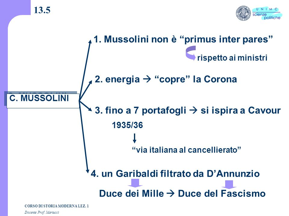 1. Mussolini non è primus inter pares