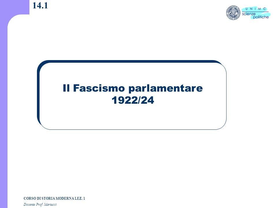 Il Fascismo parlamentare 1922/24
