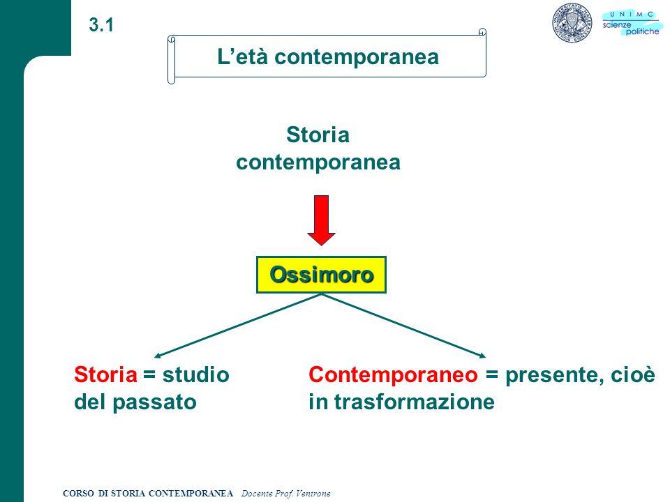 L'età contemporanea Storia contemporanea Ossimoro