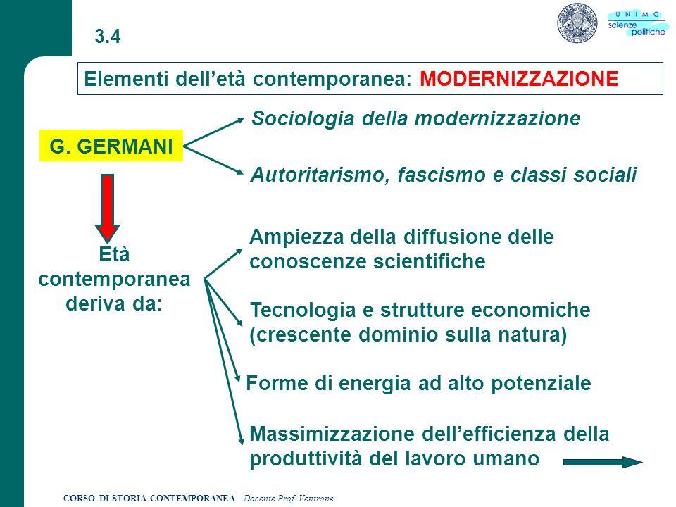 Elementi dell'età contemporanea: MODERNIZZAZIONE