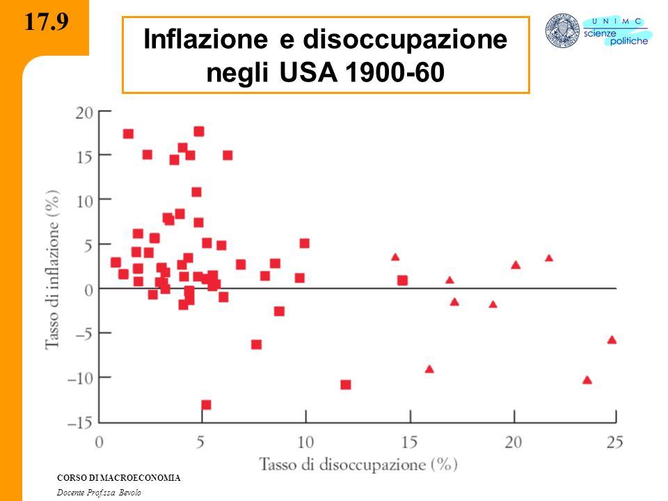 Inflazione e disoccupazione negli USA 1900-60
