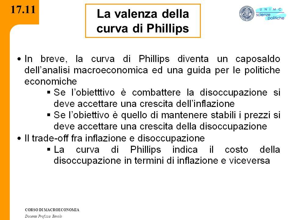 La valenza della curva di Phillips