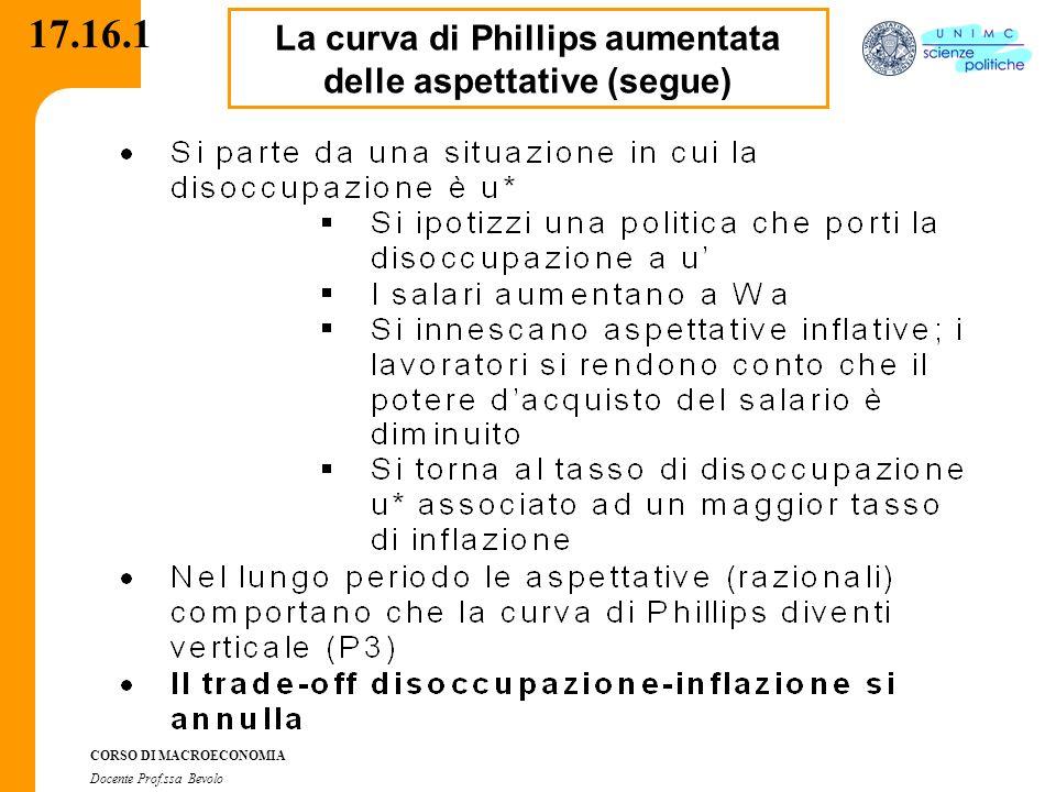 La curva di Phillips aumentata delle aspettative (segue)