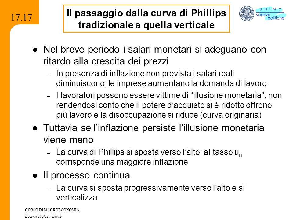 Il passaggio dalla curva di Phillips tradizionale a quella verticale