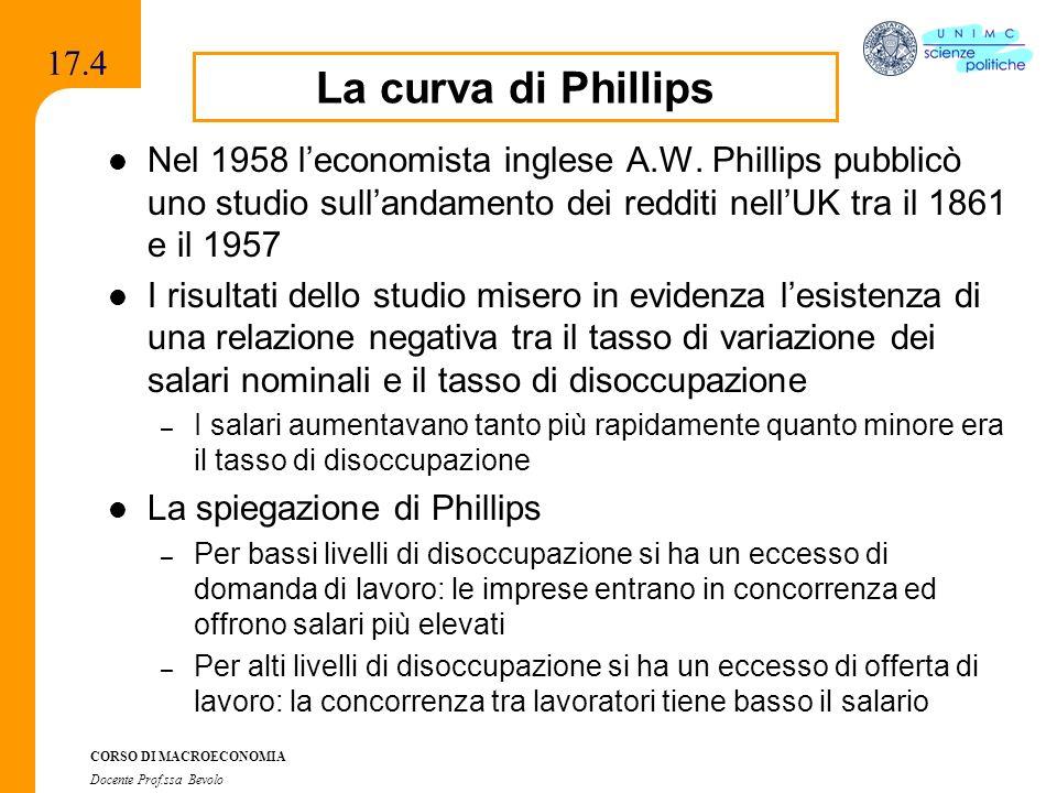 17.4 La curva di Phillips. Nel 1958 l'economista inglese A.W. Phillips pubblicò uno studio sull'andamento dei redditi nell'UK tra il 1861 e il 1957.
