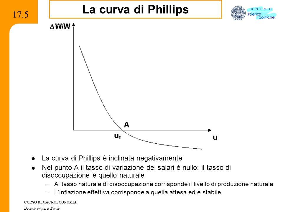 La curva di Phillips17.5. La curva di Phillips è inclinata negativamente.
