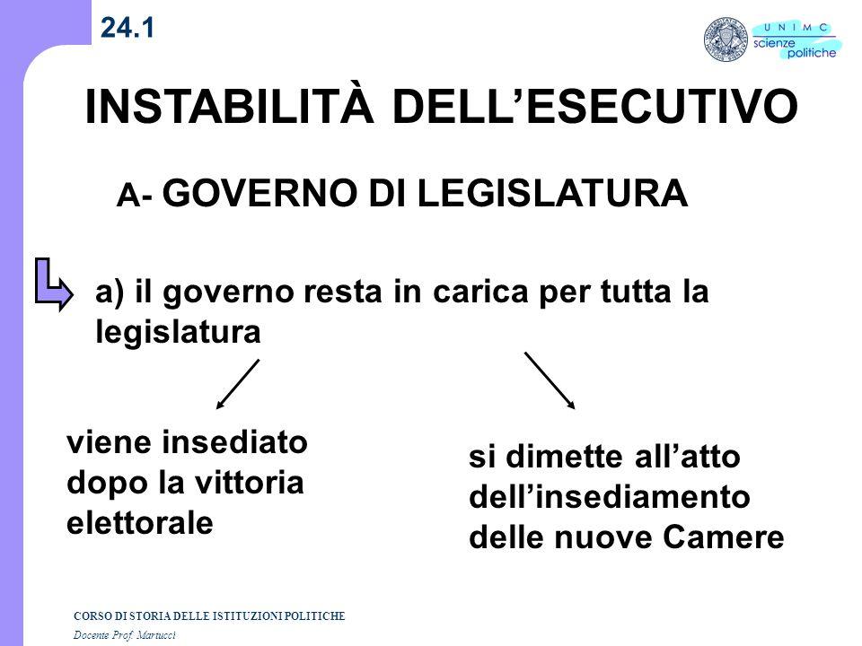 INSTABILITÀ DELL'ESECUTIVO