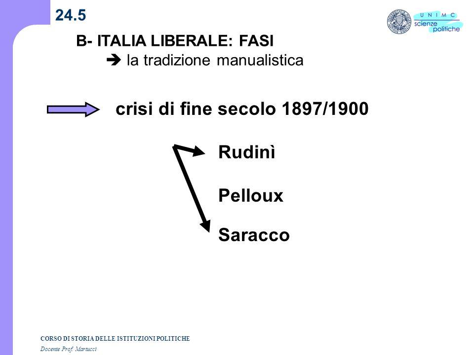 crisi di fine secolo 1897/1900 Rudinì Pelloux Saracco 24.5