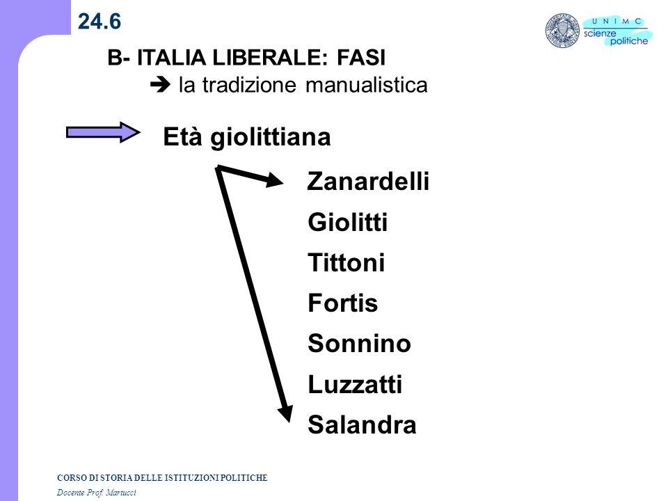 Età giolittiana Zanardelli Giolitti Tittoni Fortis Sonnino Luzzatti