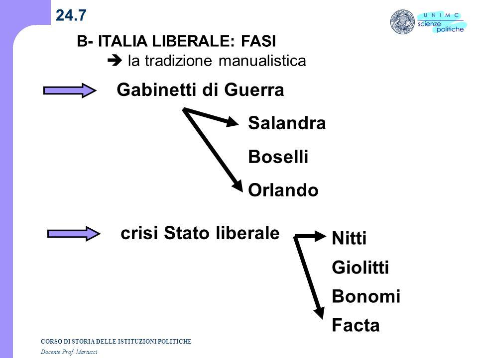 Gabinetti di Guerra Salandra Boselli Orlando crisi Stato liberale