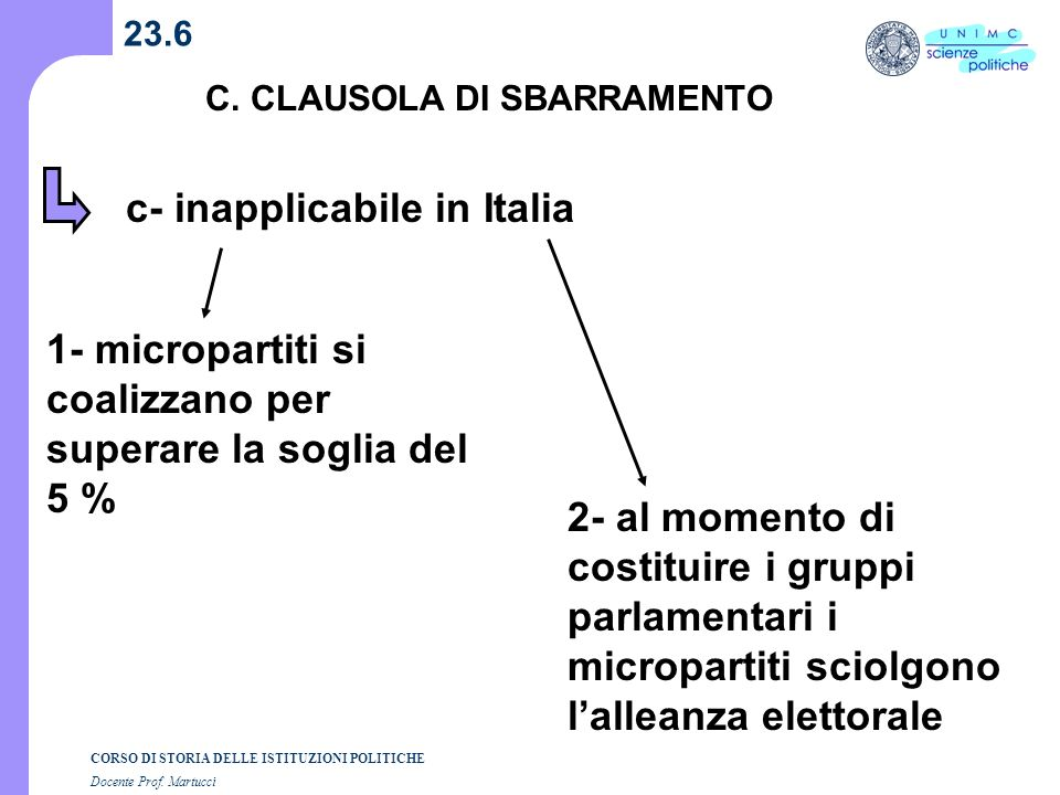 c- inapplicabile in Italia