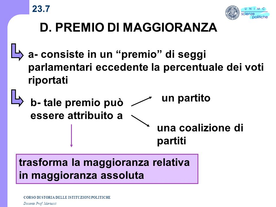D. PREMIO DI MAGGIORANZA