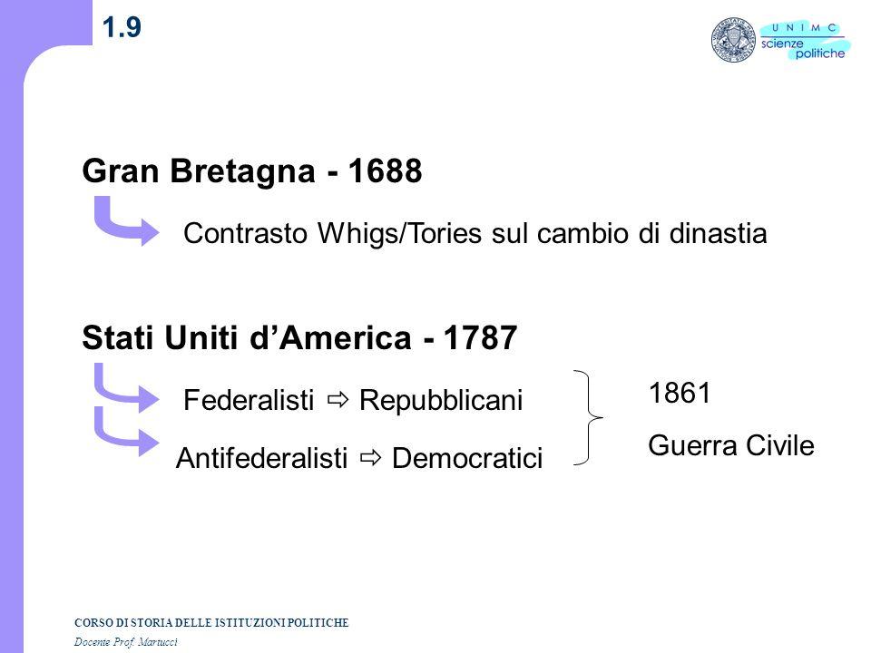 Stati Uniti d'America - 1787