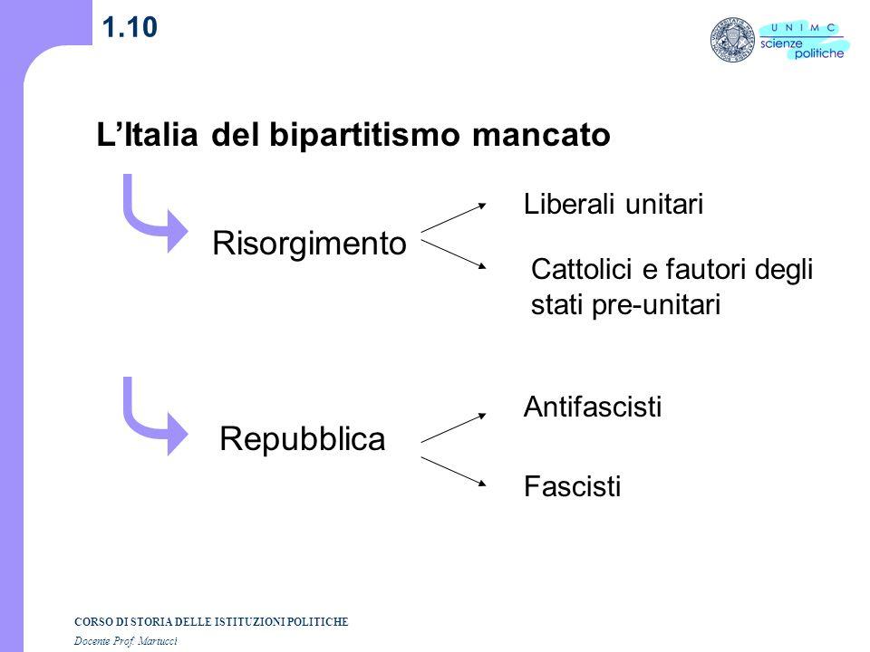 L'Italia del bipartitismo mancato