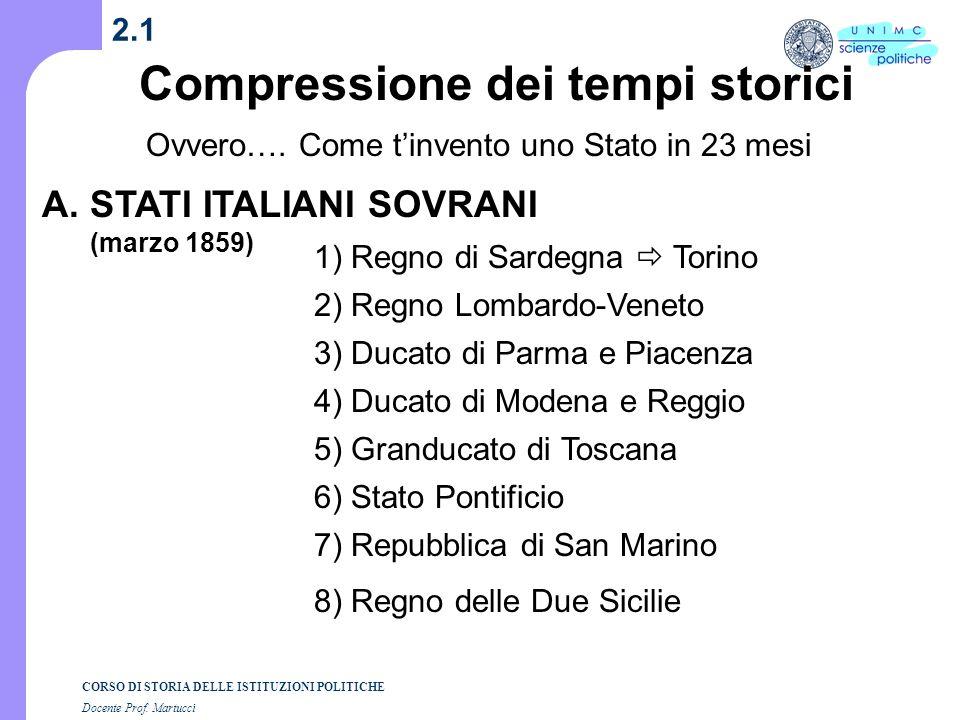 Compressione dei tempi storici