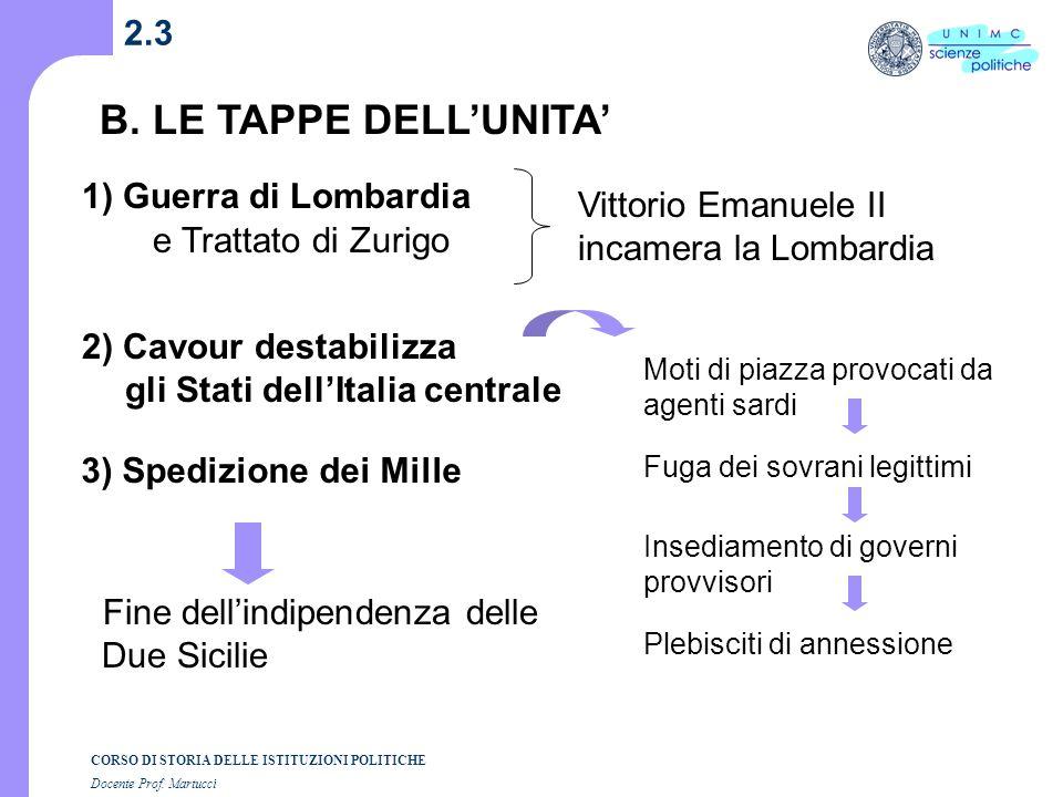 B. LE TAPPE DELL'UNITA' 2.3 1) Guerra di Lombardia