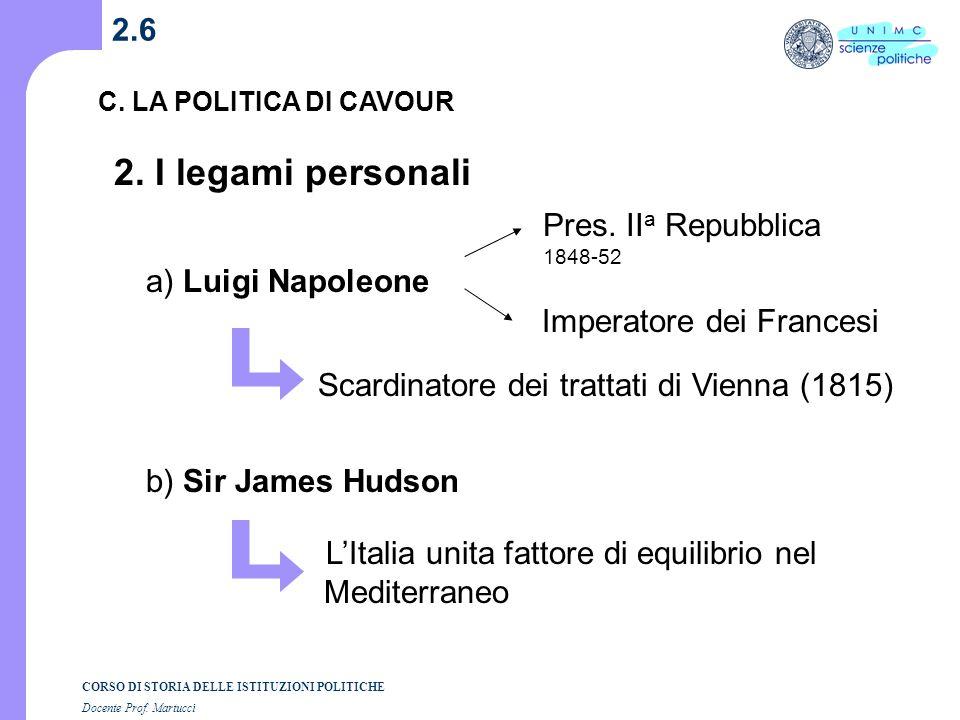 2. I legami personali 2.6 Pres. IIa Repubblica a) Luigi Napoleone