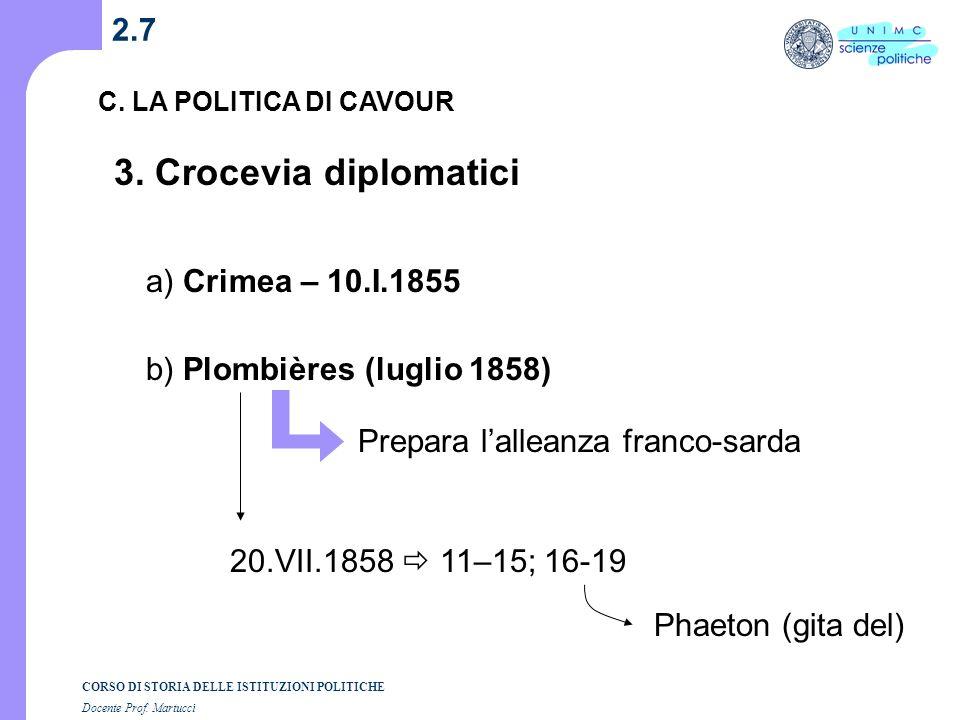 3. Crocevia diplomatici 2.7 a) Crimea – 10.I.1855