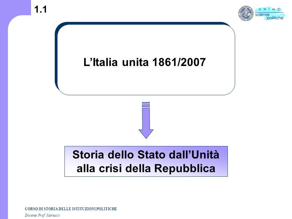 Storia dello Stato dall'Unità alla crisi della Repubblica