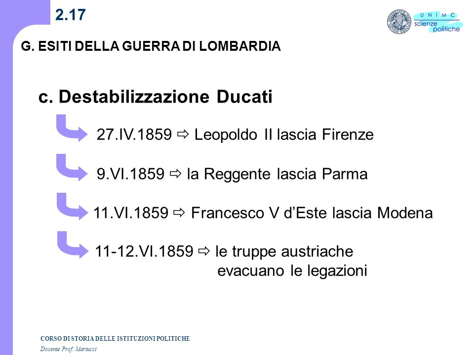 c. Destabilizzazione Ducati